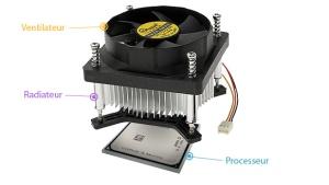 processeur_ventirad