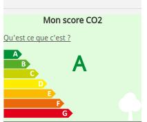 score_co2